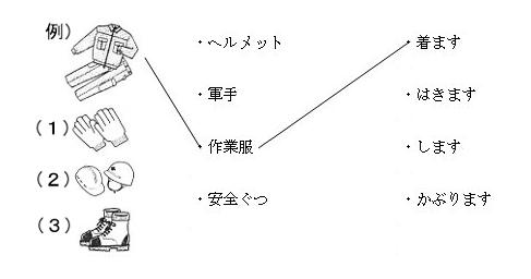 課題イメージ2